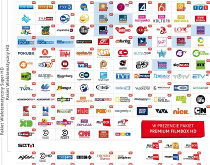 wykaz zmian w kanałach telewizyjnych od pierwszego sierpnia 2016